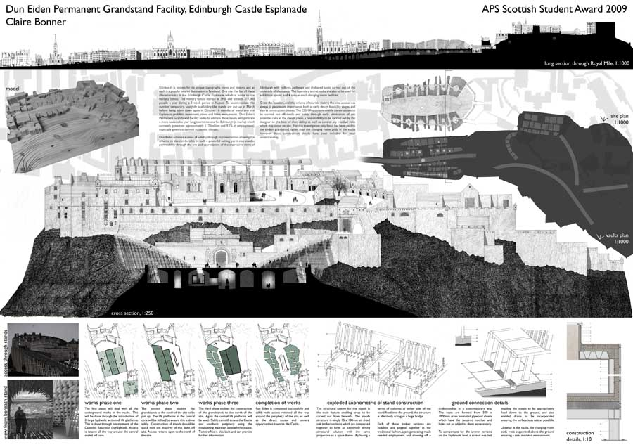Architecture news for students for Complete set of architectural drawings pdf